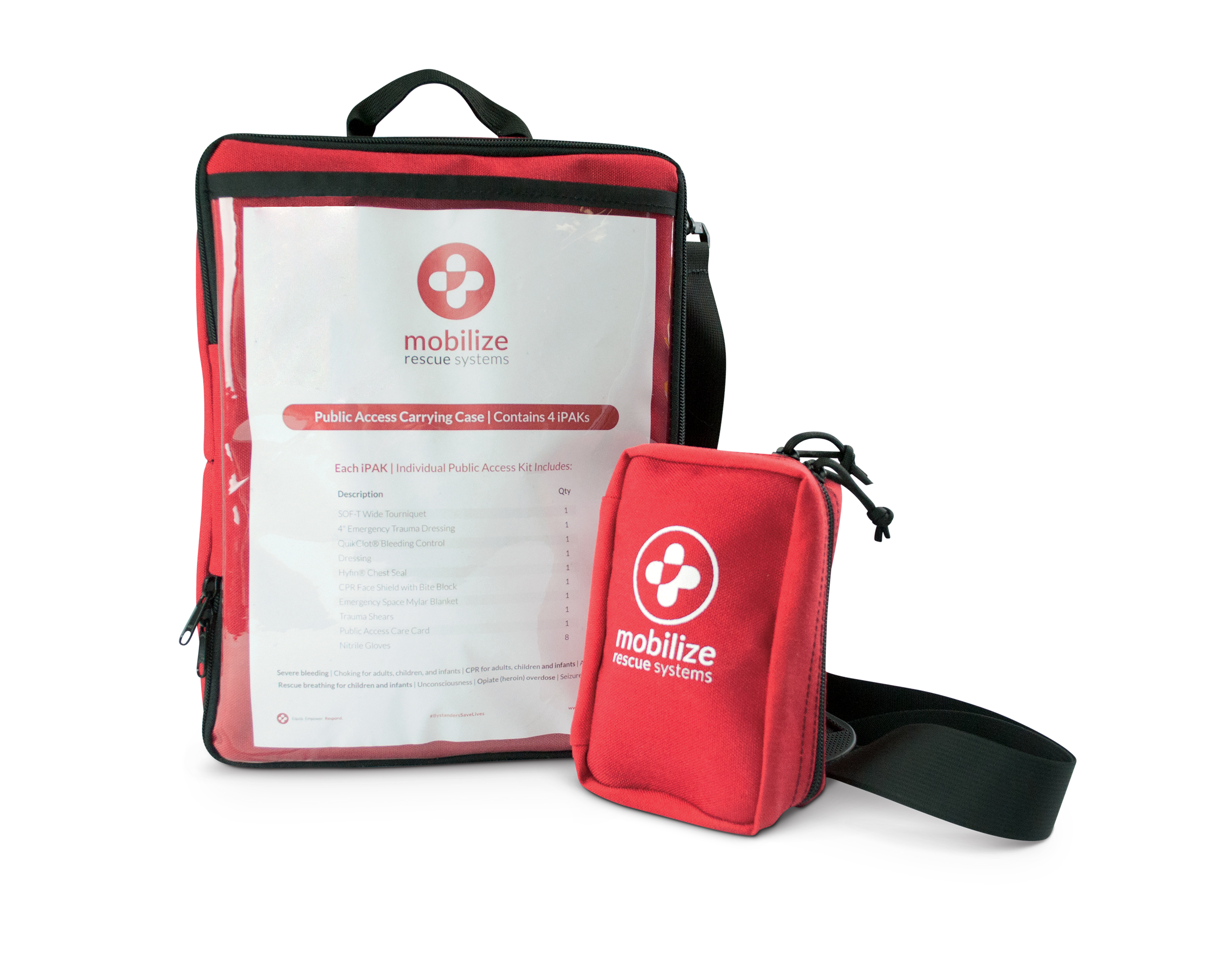Stop the Bleeding with Mobilize Rescue's Public Access Rescue System – The Simple Method to Empower Communities